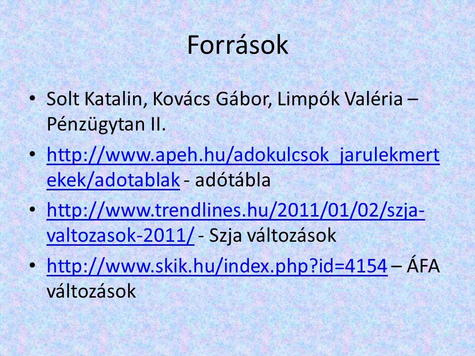 Források Solt Katalin, Kovács Gábor, Limpók Valéria – Pénzügytan II.