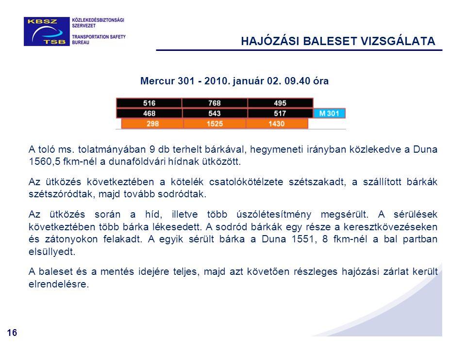 16 Mercur 301 - 2010. január 02. 09.40 óra A toló ms. tolatmányában 9 db terhelt bárkával, hegymeneti irányban közlekedve a Duna 1560,5 fkm-nél a duna