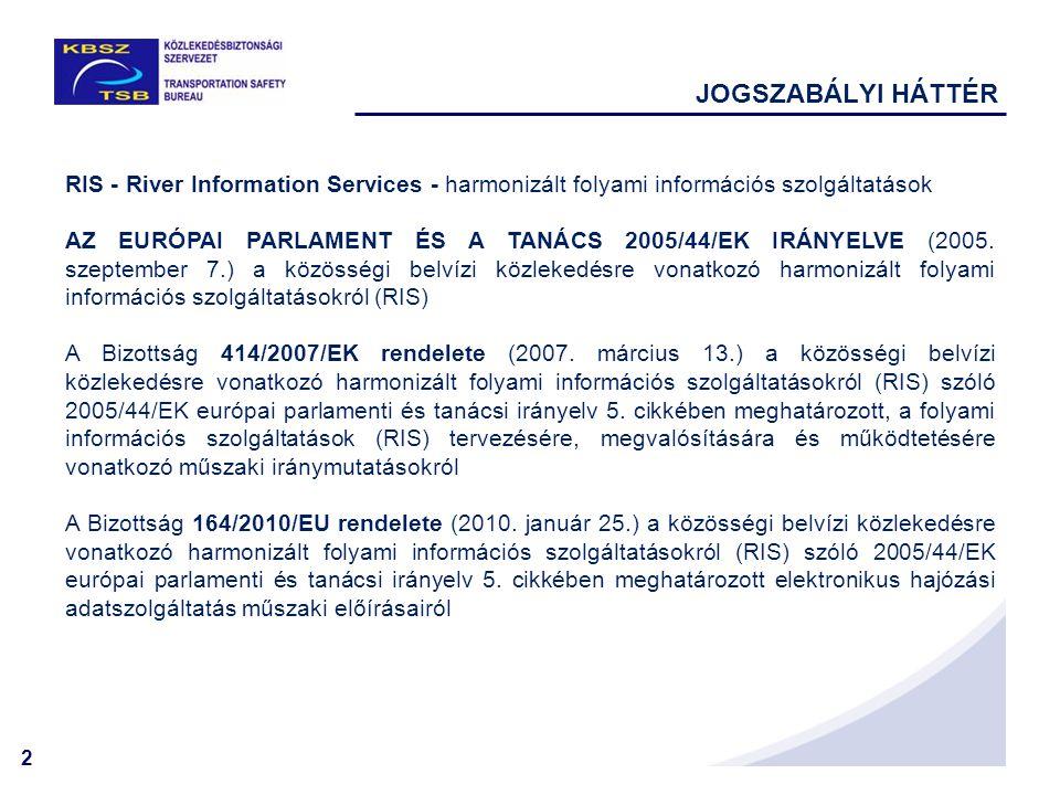 2 RIS - River Information Services - harmonizált folyami információs szolgáltatások AZ EURÓPAI PARLAMENT ÉS A TANÁCS 2005/44/EK IRÁNYELVE (2005. szept