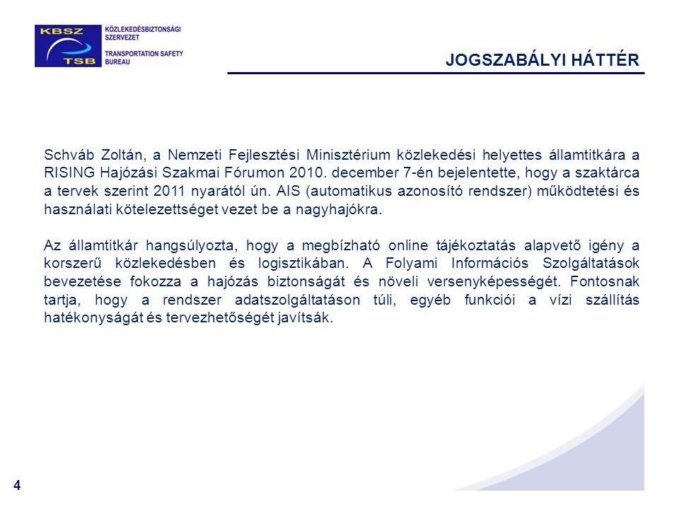 4 Schváb Zoltán, a Nemzeti Fejlesztési Minisztérium közlekedési helyettes államtitkára a RISING Hajózási Szakmai Fórumon 2010. december 7-én bejelente