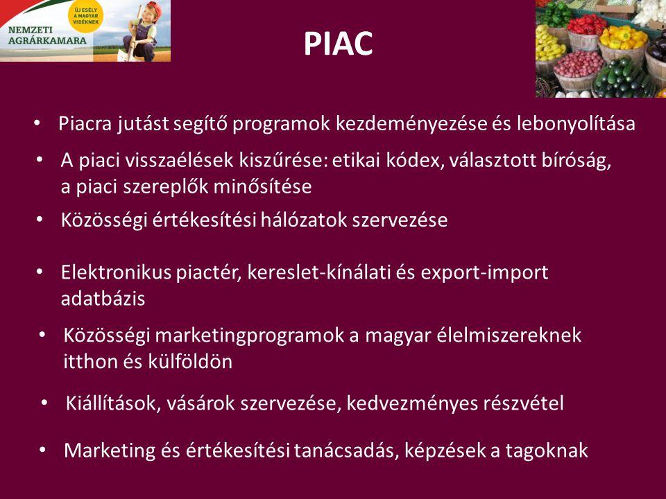 PIAC Elektronikus piactér, kereslet-kínálati és export-import adatbázis Közösségi értékesítési hálózatok szervezése Piacra jutást segítő programok kez