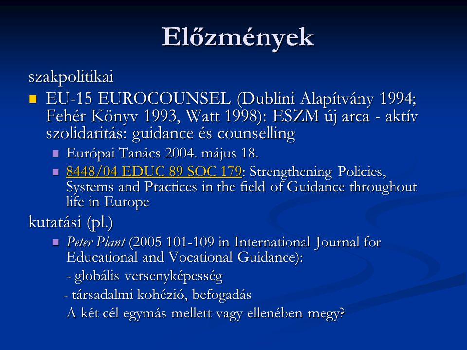 Előzmények szakpolitikai EU-15 EUROCOUNSEL (Dublini Alapítvány 1994; Fehér Könyv 1993, Watt 1998): ESZM új arca - aktív szolidaritás: guidance és counselling EU-15 EUROCOUNSEL (Dublini Alapítvány 1994; Fehér Könyv 1993, Watt 1998): ESZM új arca - aktív szolidaritás: guidance és counselling Európai Tanács 2004.