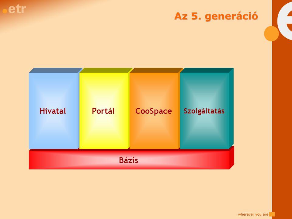 Bázis HivatalPortálCooSpace Szolgáltatás Az 5. generáció