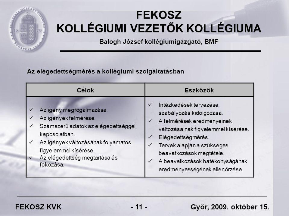 FEKOSZ KVK - 11 - Győr, 2009. október 15.