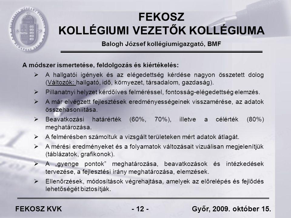 FEKOSZ KVK - 12 - Győr, 2009. október 15.