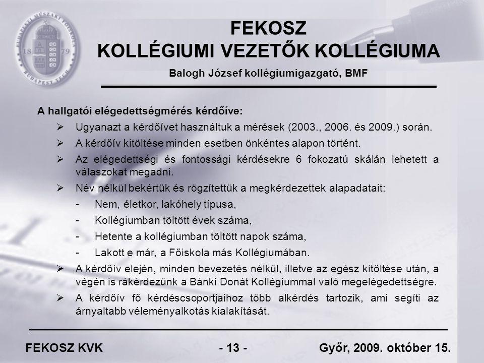 FEKOSZ KVK - 13 - Győr, 2009. október 15.