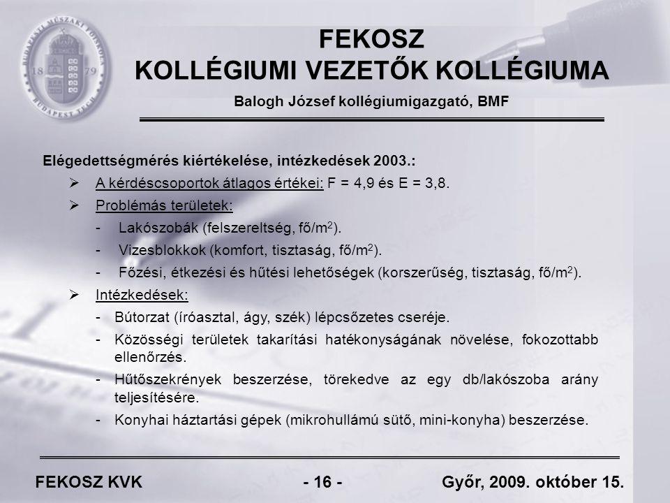 FEKOSZ KVK - 16 - Győr, 2009. október 15.