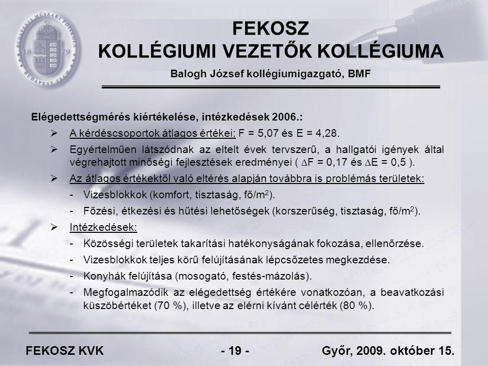 FEKOSZ KVK - 19 - Győr, 2009. október 15.