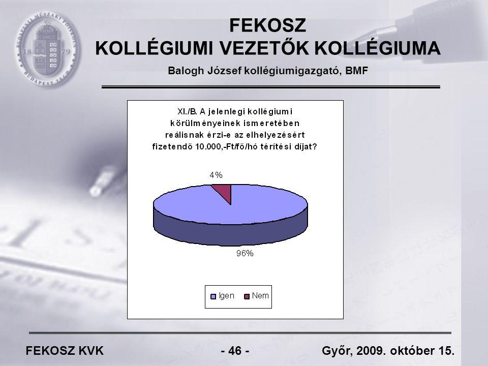 FEKOSZ KVK - 46 - Győr, 2009. október 15.