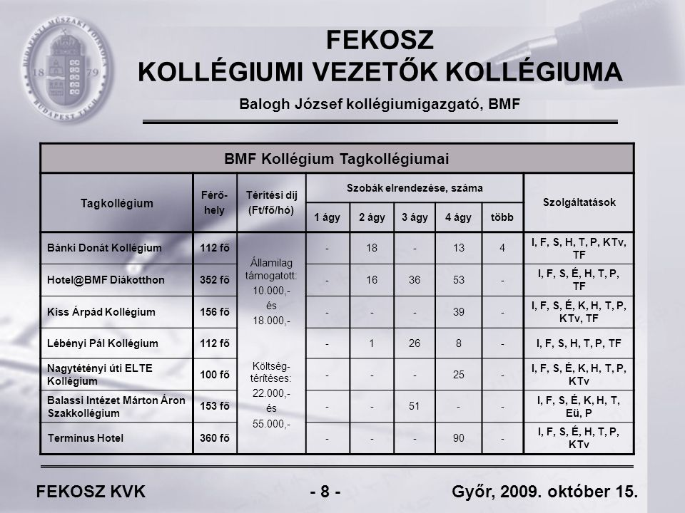 FEKOSZ KVK - 8 - Győr, 2009. október 15.