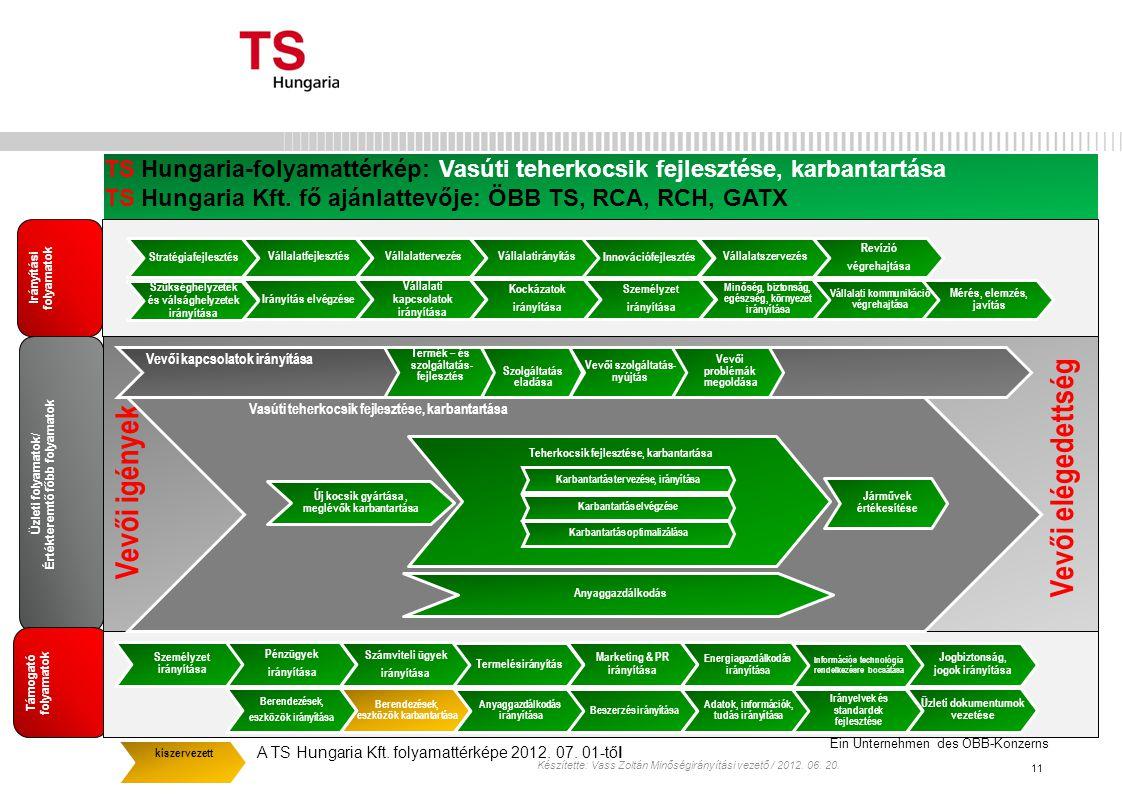 Ein Unternehmen des ÖBB-Konzerns A TS Hungaria Kft.