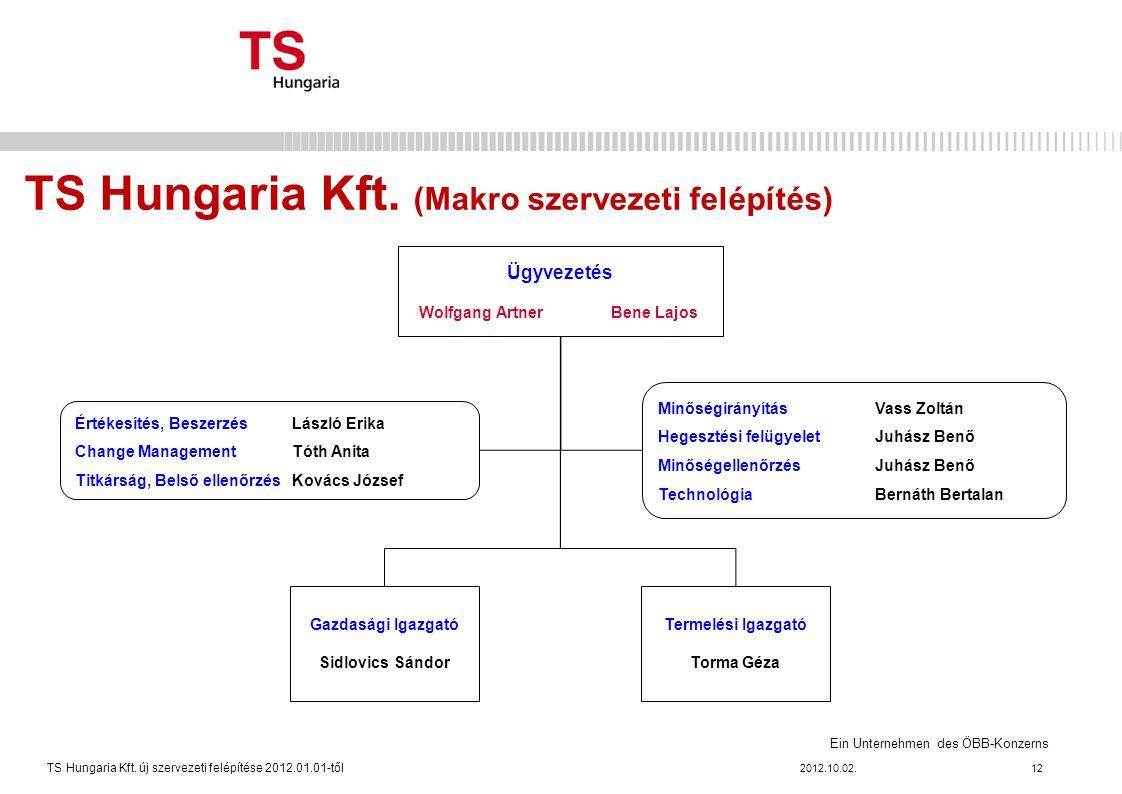 Ein Unternehmen des ÖBB-Konzerns TS Hungaria Kft.(Makro szervezeti felépítés) TS Hungaria Kft.