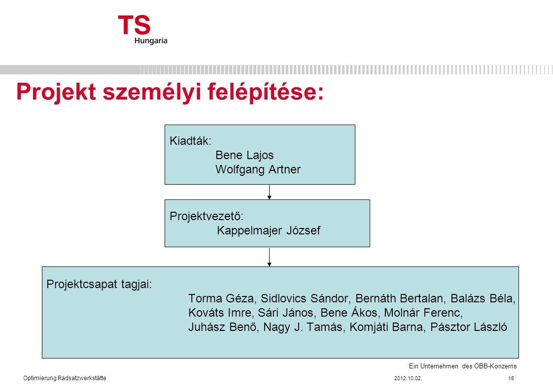 Ein Unternehmen des ÖBB-Konzerns Projekt személyi felépítése: 2012.10.02.