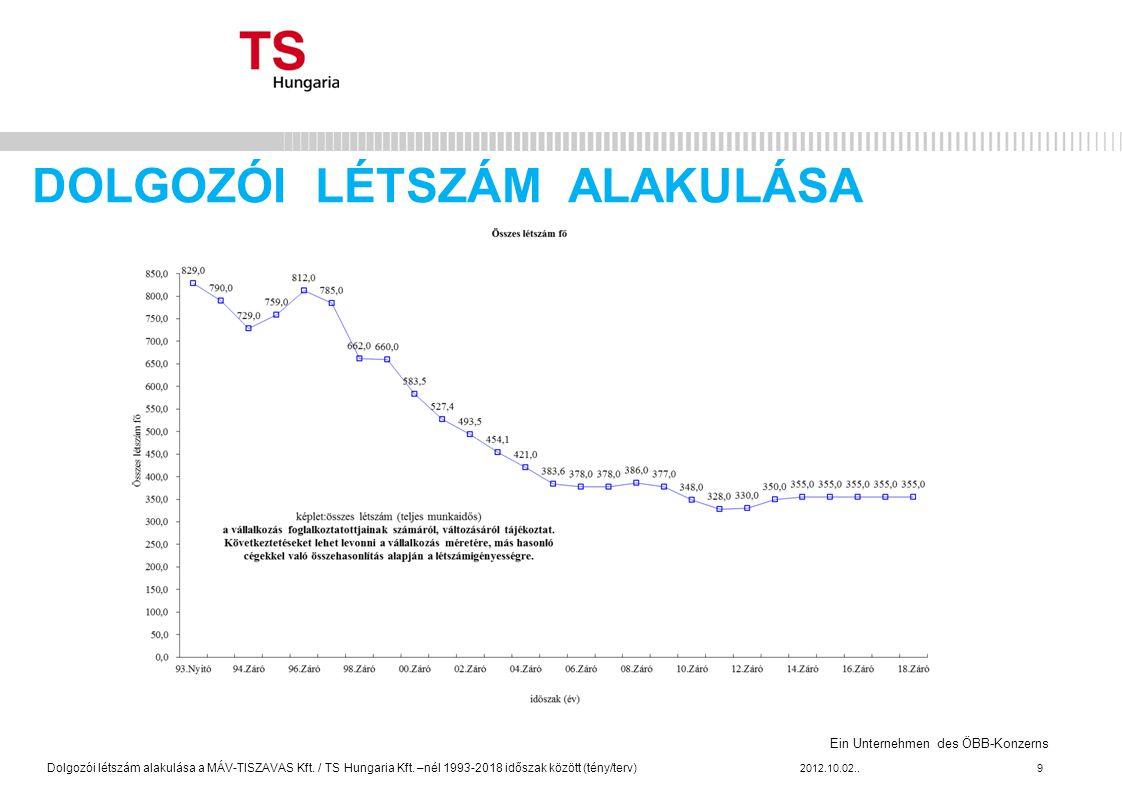 Ein Unternehmen des ÖBB-Konzerns DOLGOZÓI LÉTSZÁM ALAKULÁSA 2012.10.02..
