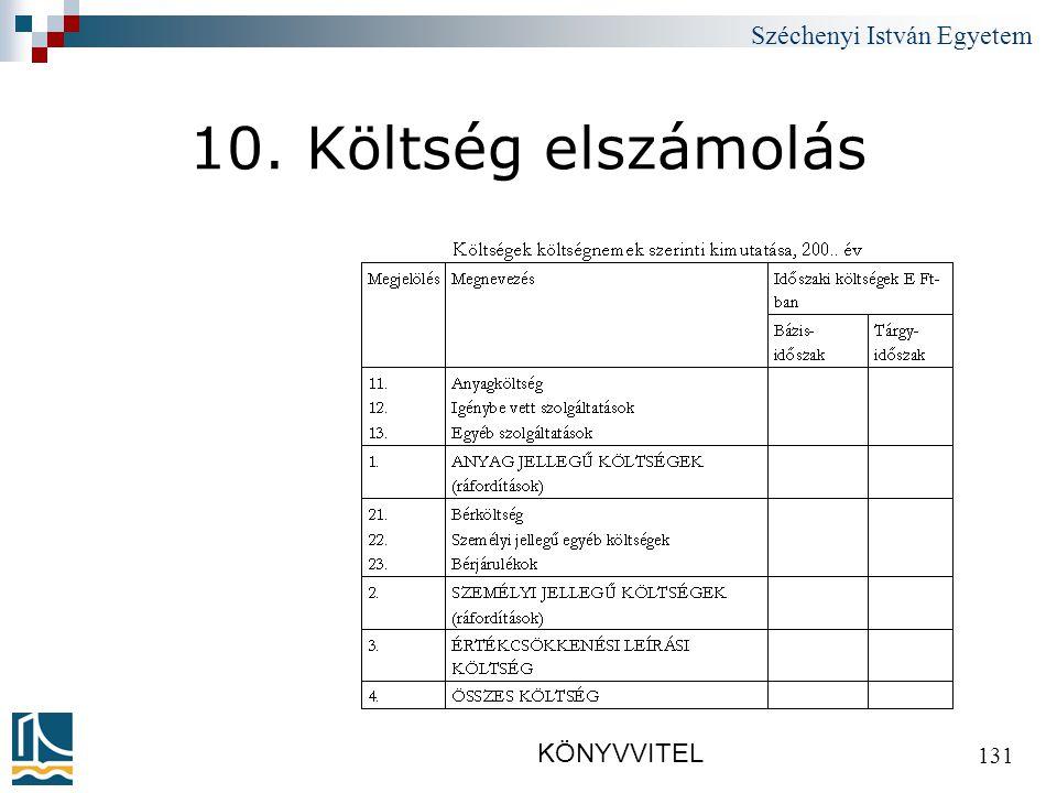 Széchenyi István Egyetem KÖNYVVITEL 131 10. Költség elszámolás
