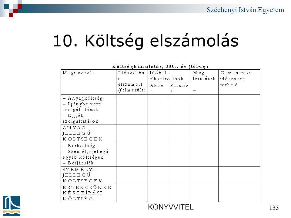 Széchenyi István Egyetem KÖNYVVITEL 133 10. Költség elszámolás