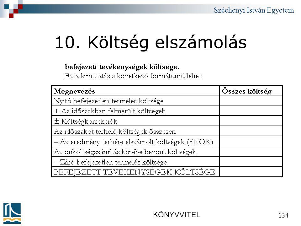 Széchenyi István Egyetem KÖNYVVITEL 134 10. Költség elszámolás