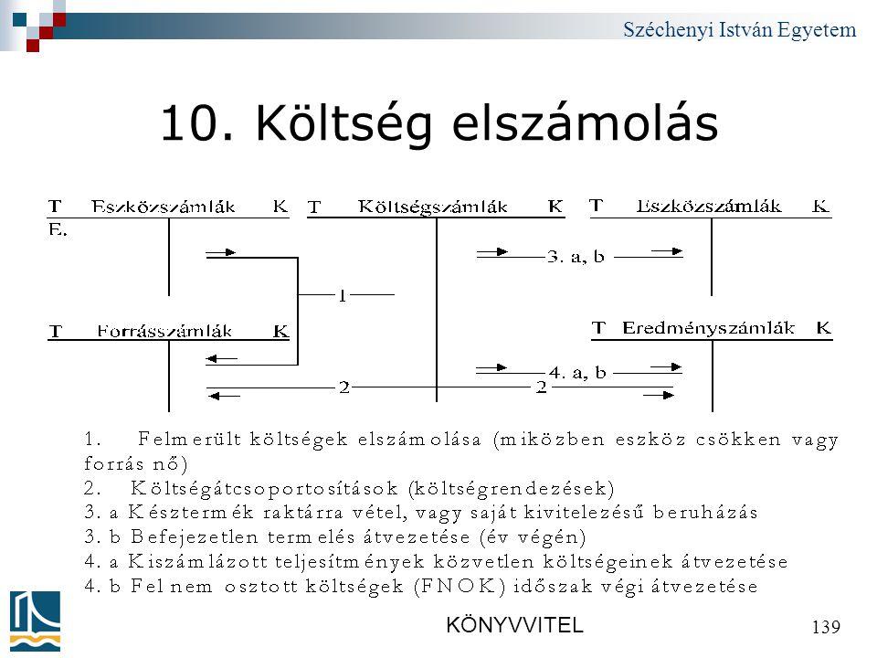Széchenyi István Egyetem KÖNYVVITEL 139 10. Költség elszámolás