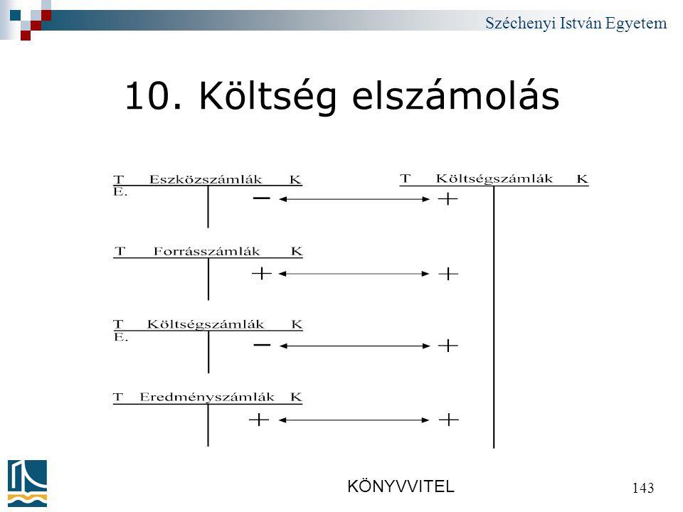 Széchenyi István Egyetem KÖNYVVITEL 143 10. Költség elszámolás