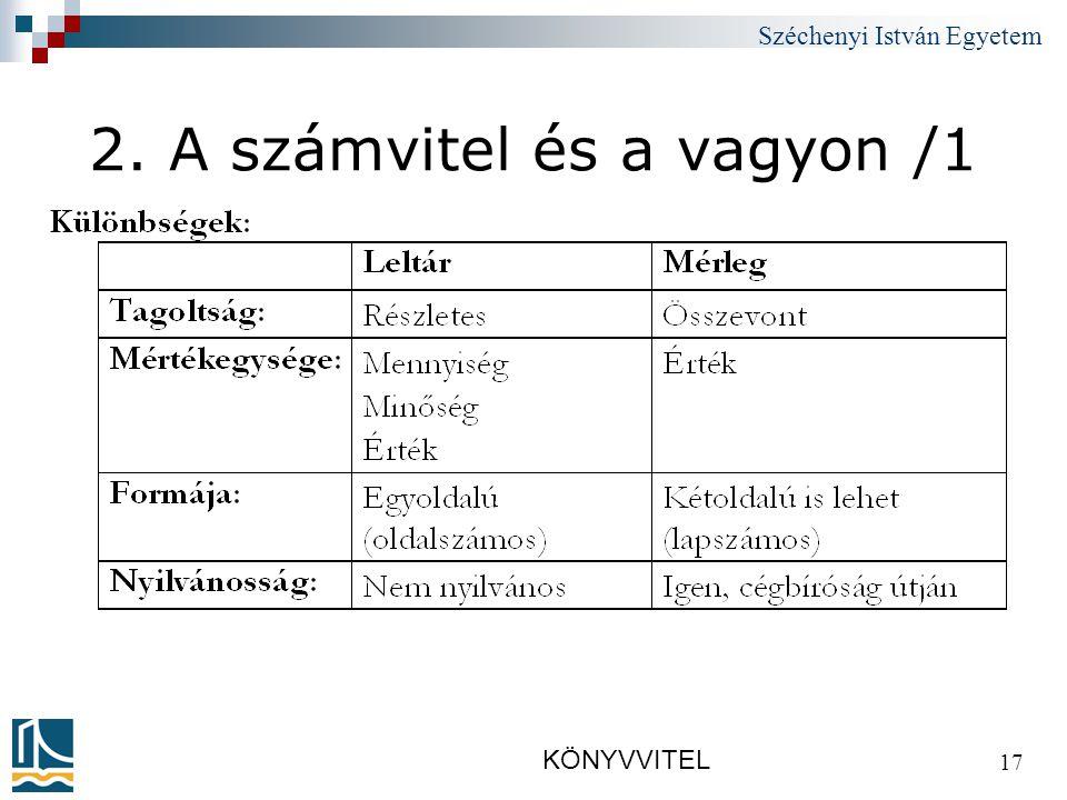 Széchenyi István Egyetem KÖNYVVITEL 17 2. A számvitel és a vagyon /1