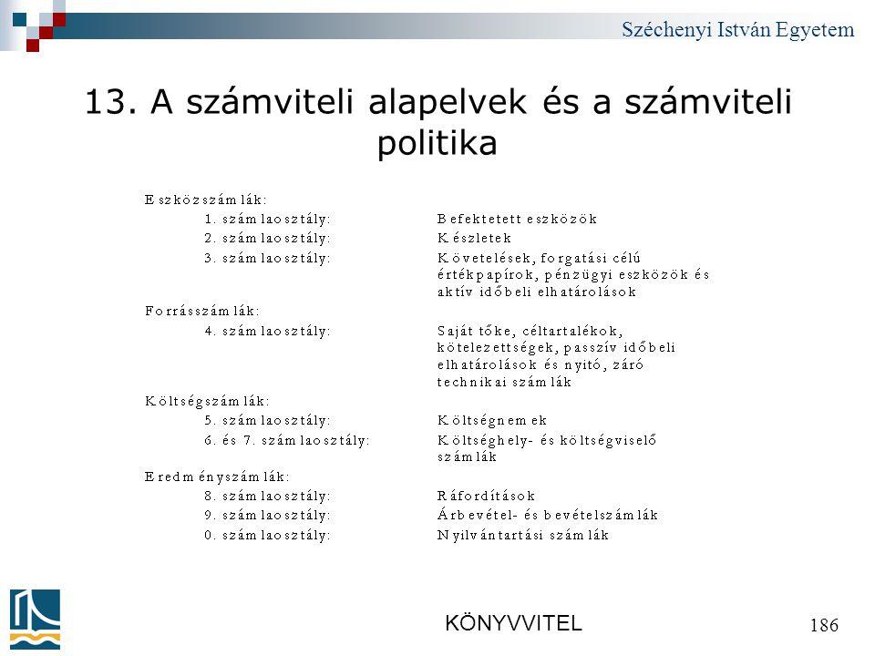 Széchenyi István Egyetem KÖNYVVITEL 186 13. A számviteli alapelvek és a számviteli politika
