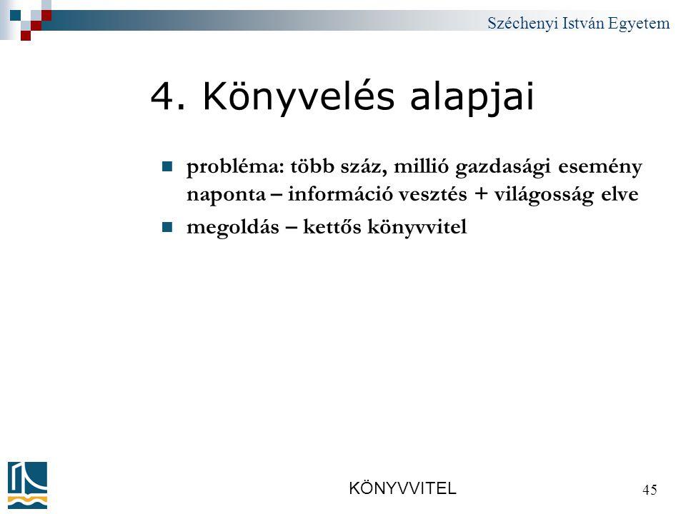 Széchenyi István Egyetem KÖNYVVITEL 45 4.