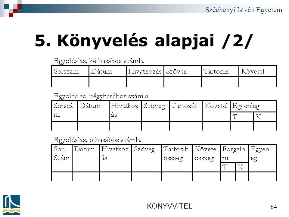 Széchenyi István Egyetem KÖNYVVITEL 64 5. Könyvelés alapjai /2/