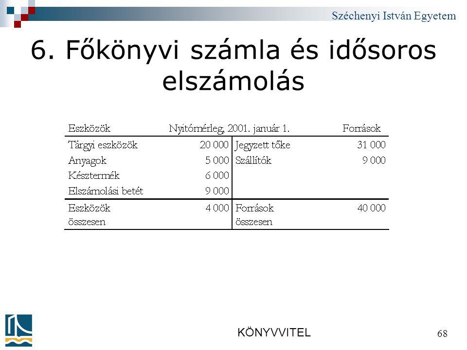 Széchenyi István Egyetem KÖNYVVITEL 68 6. Főkönyvi számla és idősoros elszámolás