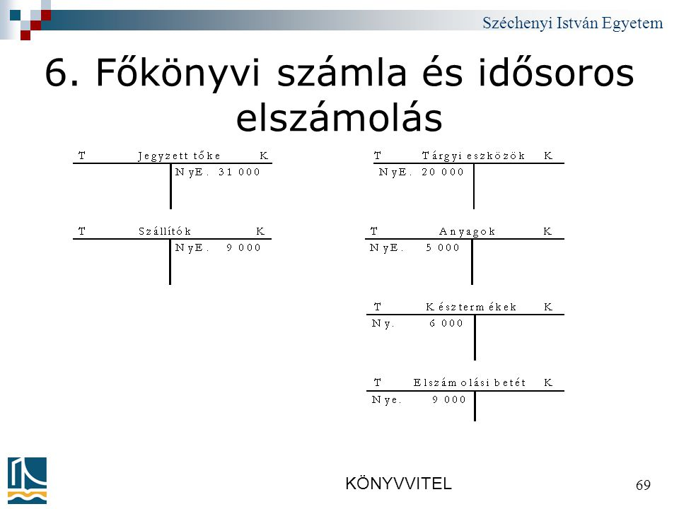 Széchenyi István Egyetem KÖNYVVITEL 69 6. Főkönyvi számla és idősoros elszámolás