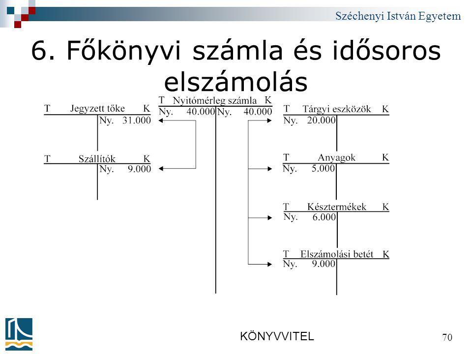 Széchenyi István Egyetem KÖNYVVITEL 70 6. Főkönyvi számla és idősoros elszámolás