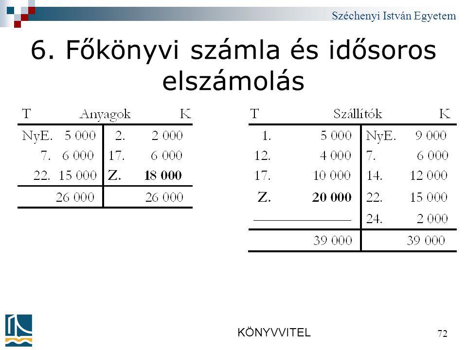 Széchenyi István Egyetem KÖNYVVITEL 72 6. Főkönyvi számla és idősoros elszámolás
