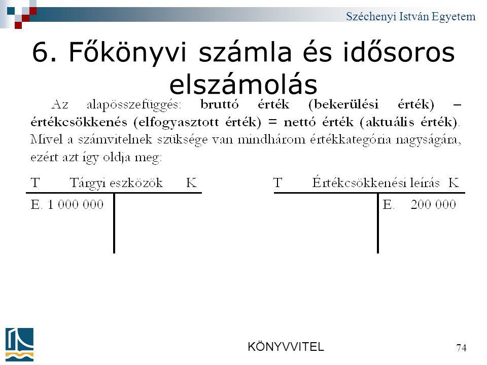 Széchenyi István Egyetem KÖNYVVITEL 74 6. Főkönyvi számla és idősoros elszámolás
