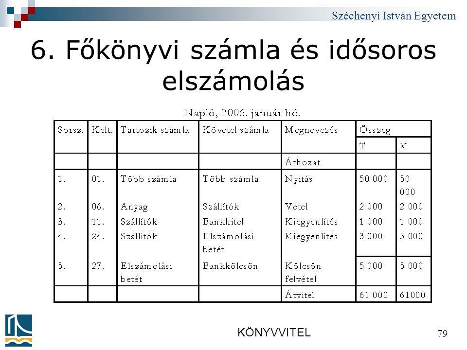 Széchenyi István Egyetem KÖNYVVITEL 79 6. Főkönyvi számla és idősoros elszámolás