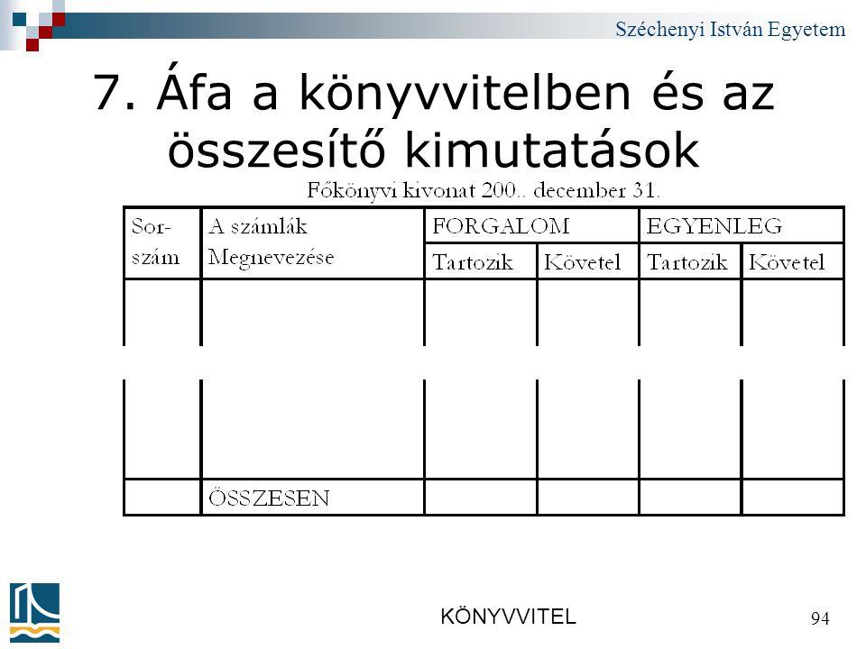 Széchenyi István Egyetem KÖNYVVITEL 94 7. Áfa a könyvvitelben és az összesítő kimutatások