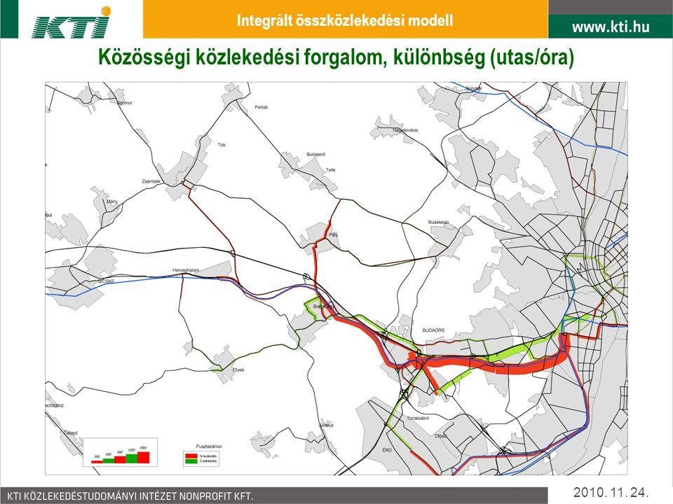 Közösségi közlekedési forgalom, különbség (utas/óra) 2010. 11. 24. Integrált összközlekedési modell