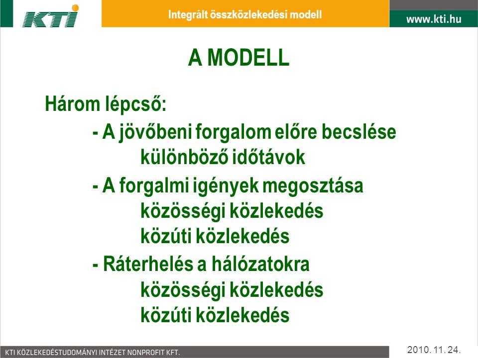 A MODELL Három lépcső: - A jövőbeni forgalom előre becslése különböző időtávok - A forgalmi igények megosztása közösségi közlekedés közúti közlekedés - Ráterhelés a hálózatokra közösségi közlekedés közúti közlekedés 2010.