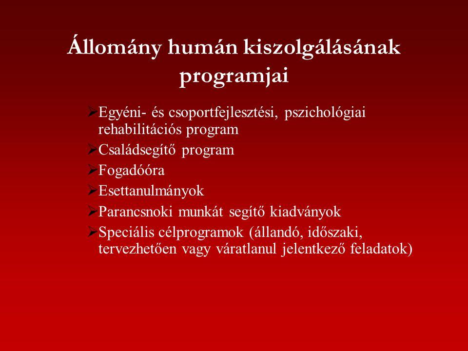 Állomány humán kiszolgálásának programjai  Egyéni- és csoportfejlesztési, pszichológiai rehabilitációs program  Családsegítő program  Fogadóóra  E