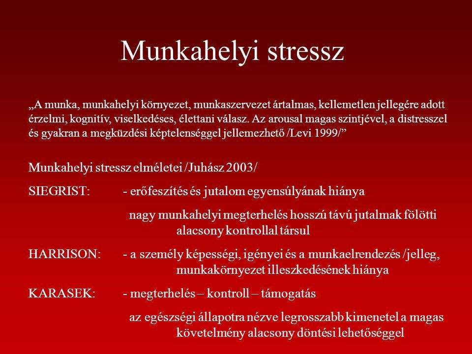 """Munkahelyi stressz """"A munka, munkahelyi környezet, munkaszervezet ártalmas, kellemetlen jellegére adott érzelmi, kognitív, viselkedéses, élettani vála"""