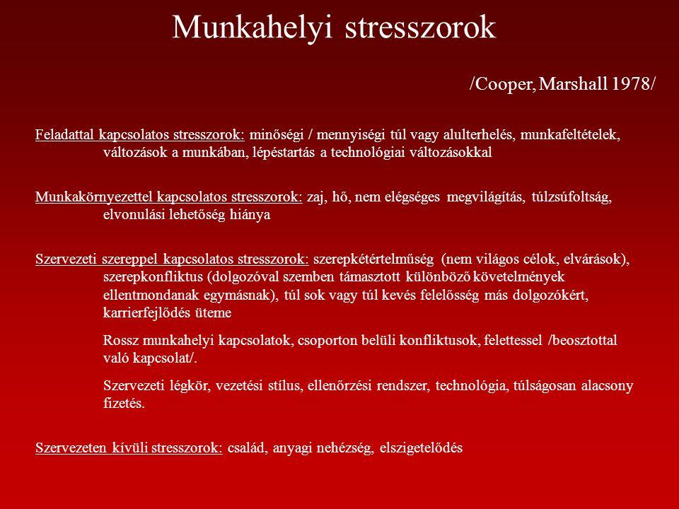 Munkahelyi stresszorok Feladattal kapcsolatos stresszorok: minőségi / mennyiségi túl vagy alulterhelés, munkafeltételek, változások a munkában, lépést