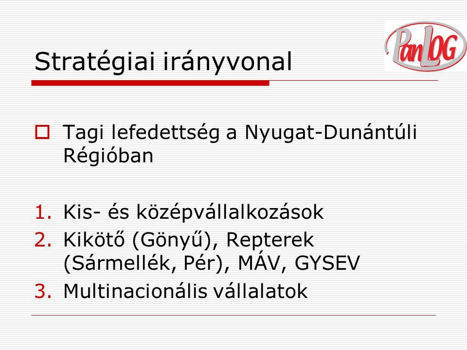 Stratégiai irányvonal  Tagi lefedettség a Nyugat-Dunántúli Régióban 1.Kis- és középvállalkozások 2.Kikötő (Gönyű), Repterek (Sármellék, Pér), MÁV, GYSEV 3.Multinacionális vállalatok