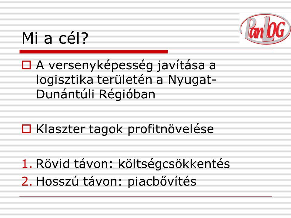 Elérhetőségek Klaszter tanácsadó: Hegedüs Judit E-mail: hegedus@cluster.info.huhegedus@cluster.info.hu Tel.: 30-568-58-54 Cím: 9763 Vasszécseny, Lipárt utca 55.