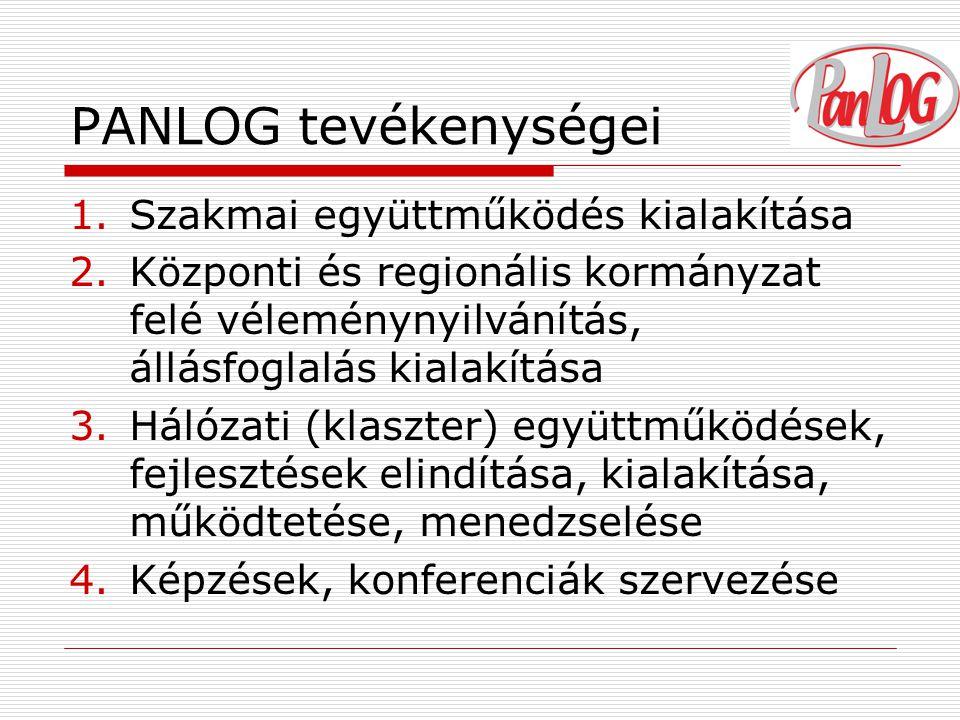 PANLOG tevékenységei 1.Szakmai együttműködés kialakítása 2.Központi és regionális kormányzat felé véleménynyilvánítás, állásfoglalás kialakítása 3.Hálózati (klaszter) együttműködések, fejlesztések elindítása, kialakítása, működtetése, menedzselése 4.Képzések, konferenciák szervezése