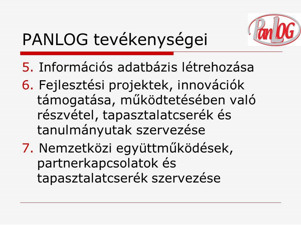 PANLOG tevékenységei 5. Információs adatbázis létrehozása 6.