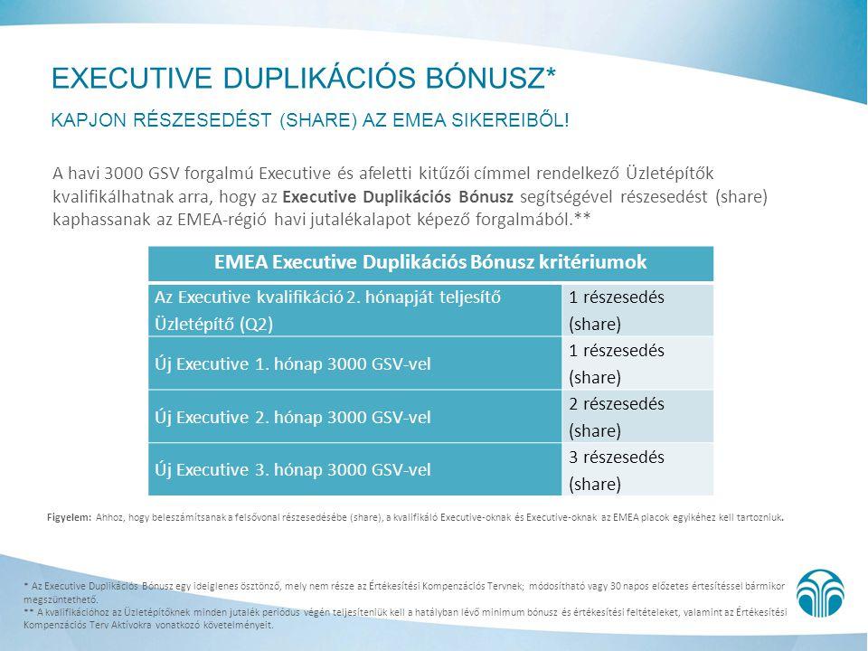 A havi 3000 GSV forgalmú Executive és afeletti kitűzői címmel rendelkező Üzletépítők kvalifikálhatnak arra, hogy az Executive Duplikációs Bónusz segít