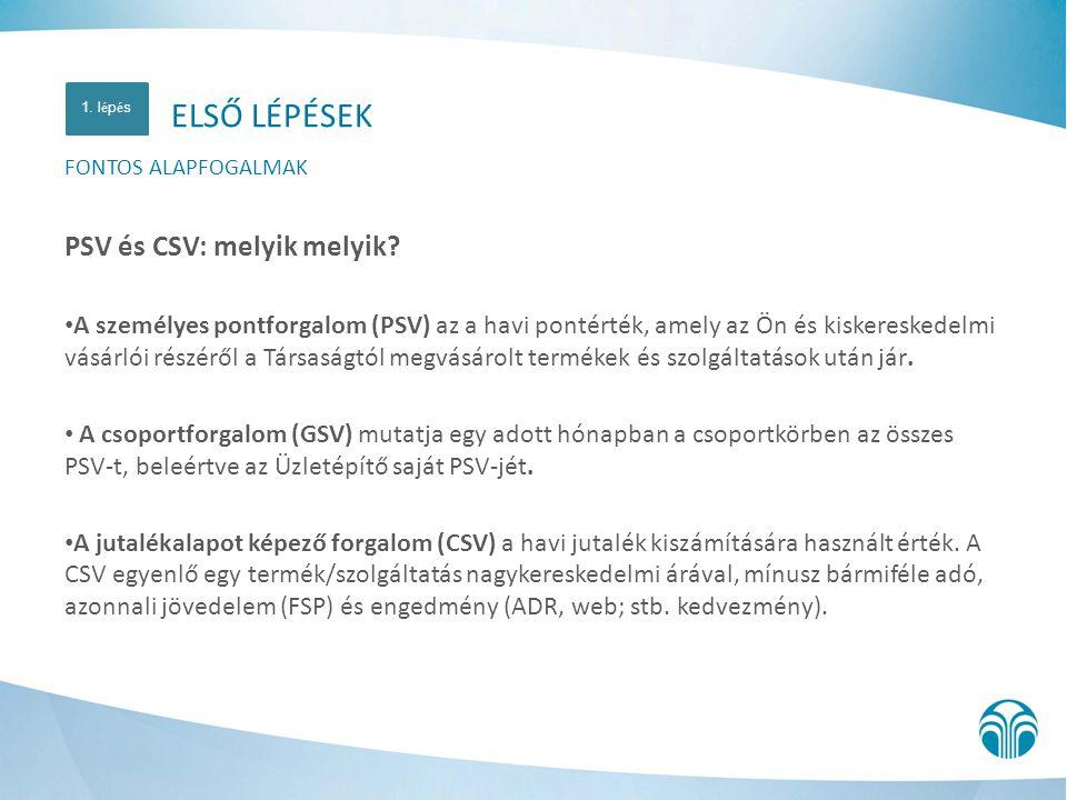 PSV és CSV: melyik melyik? A személyes pontforgalom (PSV) az a havi pontérték, amely az Ön és kiskereskedelmi vásárlói részéről a Társaságtól megvásár