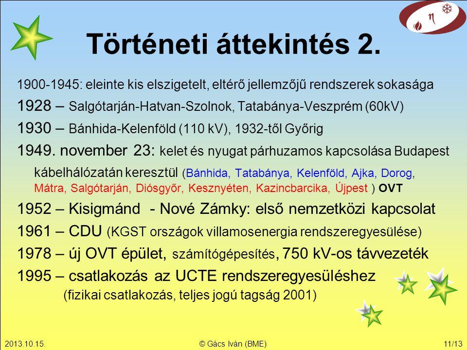 2013.10.15.© Gács Iván (BME)11/13 Történeti áttekintés 2.