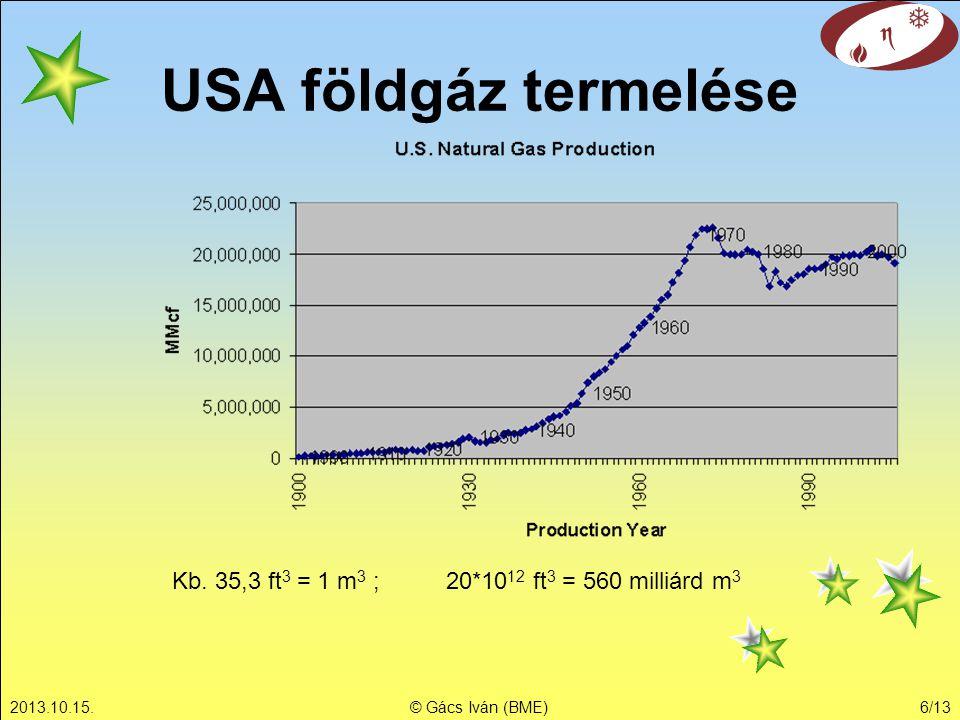 2013.10.15.© Gács Iván (BME)6/13 USA földgáz termelése Kb.