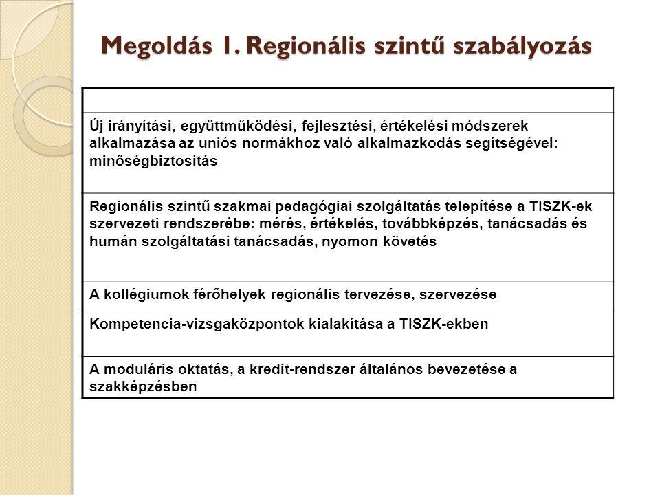 Megoldás 1. Regionális szintű szabályozás Új irányítási, együttműködési, fejlesztési, értékelési módszerek alkalmazása az uniós normákhoz való alkalma