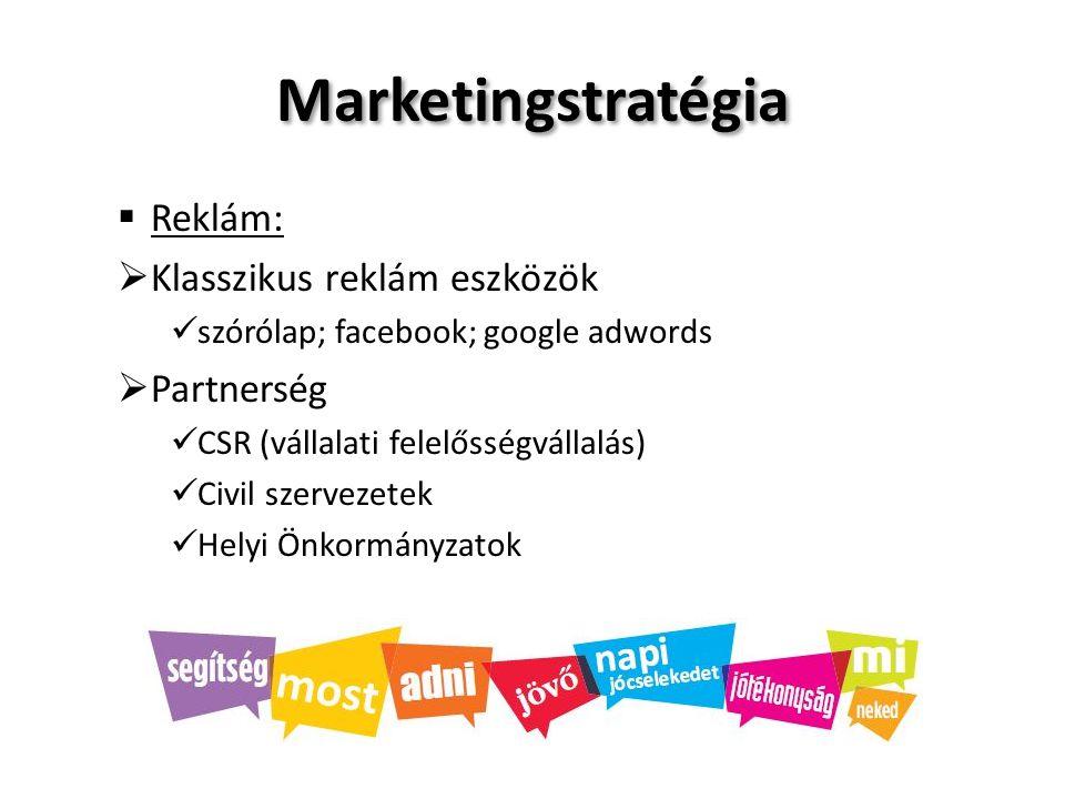 Marketingstratégia  Reklám:  Klasszikus reklám eszközök szórólap; facebook; google adwords  Partnerség CSR (vállalati felelősségvállalás) Civil sze