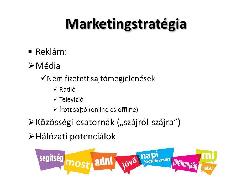"""Marketingstratégia  Reklám:  Média Nem fizetett sajtómegjelenések Rádió Televízió Írott sajtó (online és offline)  Közösségi csatornák (""""szájról sz"""